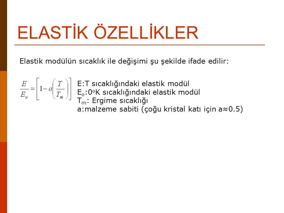 ELASTİK ÖZELLİKLER Elastik modülün sıcaklık ile değişimi şu şekilde ifade edilir: E:T sıcaklığındaki elastik modül E o :0 o K sıcaklığındaki elastik m