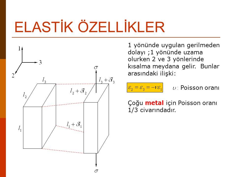 ELASTİK ÖZELLİKLER 1 yönünde uygulan gerilmeden dolayı ;1 yönünde uzama olurken 2 ve 3 yönlerinde kısalma meydana gelir. Bunlar arasındaki ilişki: Poi