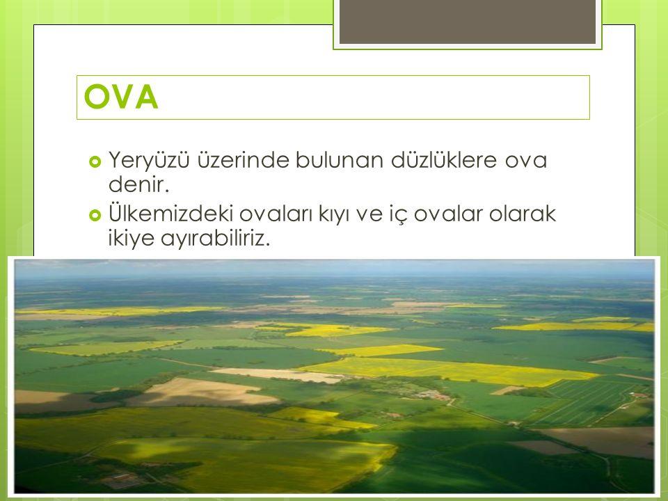 OVA  Yeryüzü üzerinde bulunan düzlüklere ova denir.  Ülkemizdeki ovaları kıyı ve iç ovalar olarak ikiye ayırabiliriz.