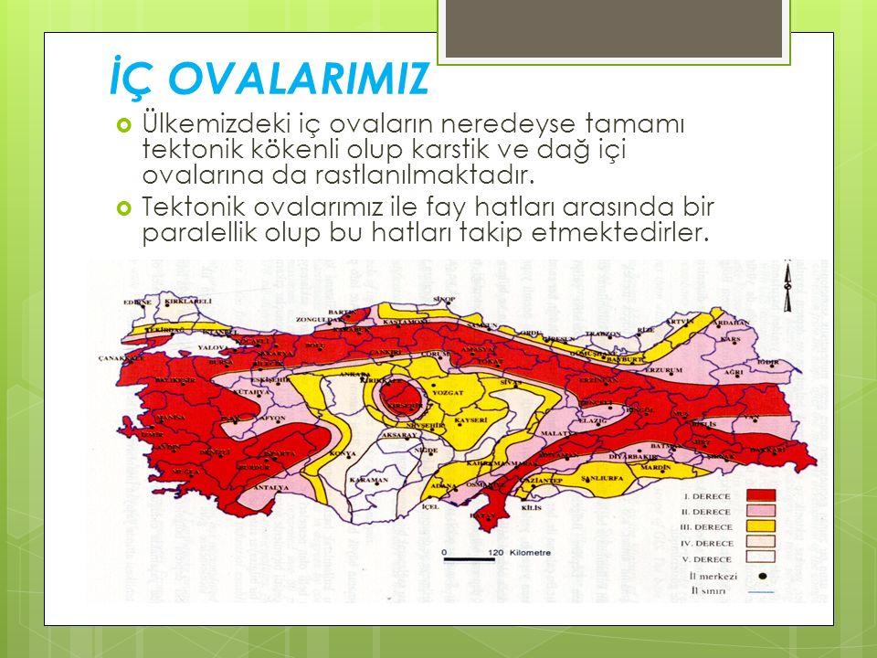 İÇ OVALARIMIZ  Ülkemizdeki iç ovaların neredeyse tamamı tektonik kökenli olup karstik ve dağ içi ovalarına da rastlanılmaktadır.  Tektonik ovalarımı