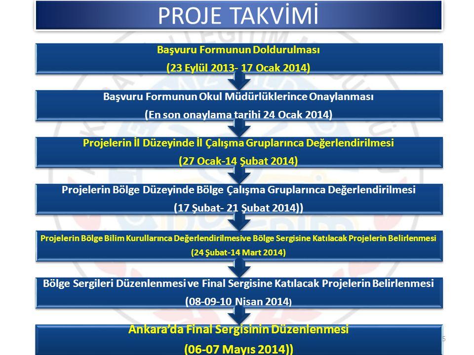 Ankara'da Final Sergisinin Düzenlenmesi (06-07 Mayıs 2014)) Bölge Sergileri Düzenlenmesi ve Final Sergisine Katılacak Projelerin Belirlenmesi (08-09-1