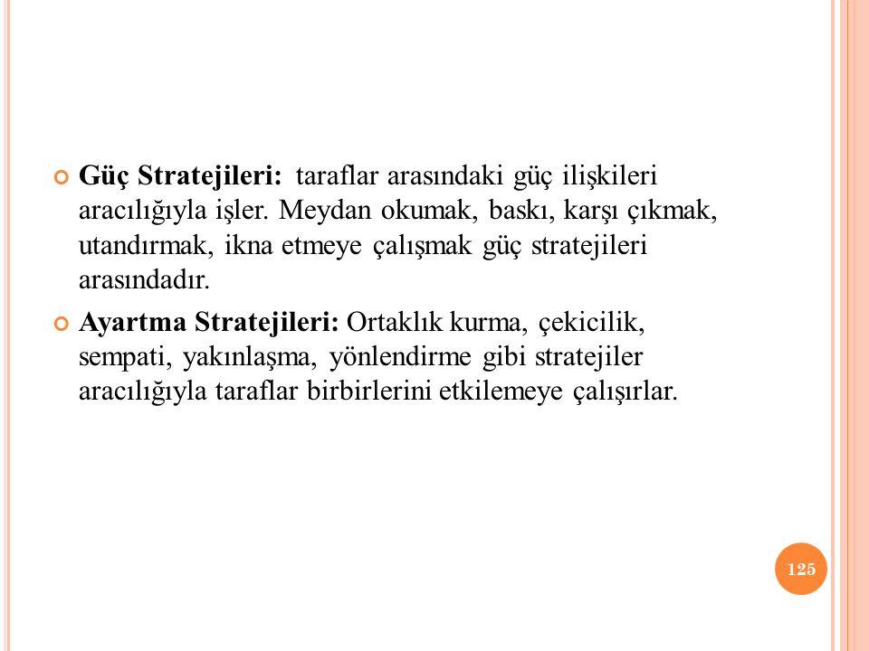 Güç Stratejileri: taraflar arasındaki güç ilişkileri aracılığıyla işler. Meydan okumak, baskı, karşı çıkmak, utandırmak, ikna etmeye çalışmak güç stra