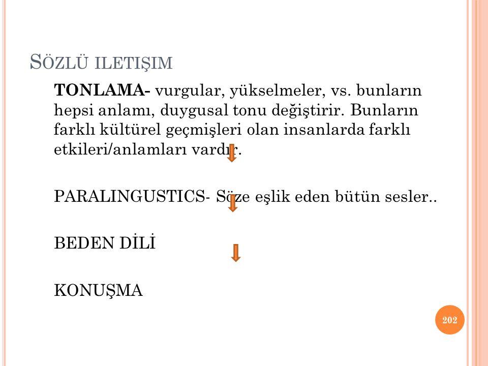 S ÖZLÜ ILETIŞIM TONLAMA- vurgular, yükselmeler, vs.
