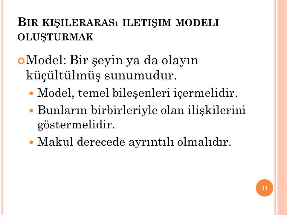 B IR KIŞILERARASı ILETIŞIM MODELI OLUŞTURMAK Model: Bir şeyin ya da olayın küçültülmüş sunumudur. Model, temel bileşenleri içermelidir. Bunların birbi