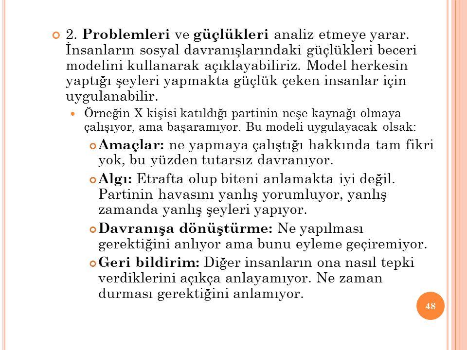 2.Problemleri ve güçlükleri analiz etmeye yarar.