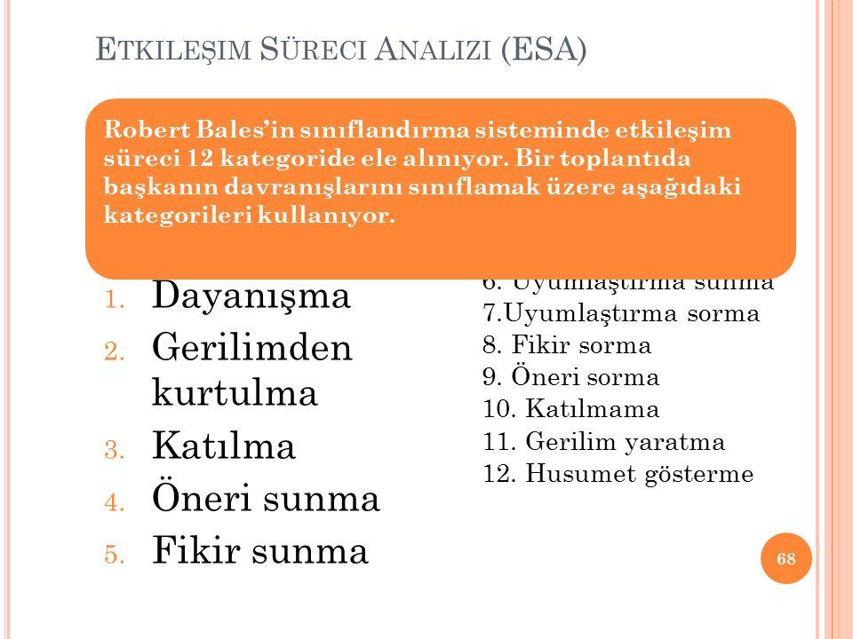 E TKILEŞIM S ÜRECI A NALIZI (ESA) 68 1.Dayanışma 2.
