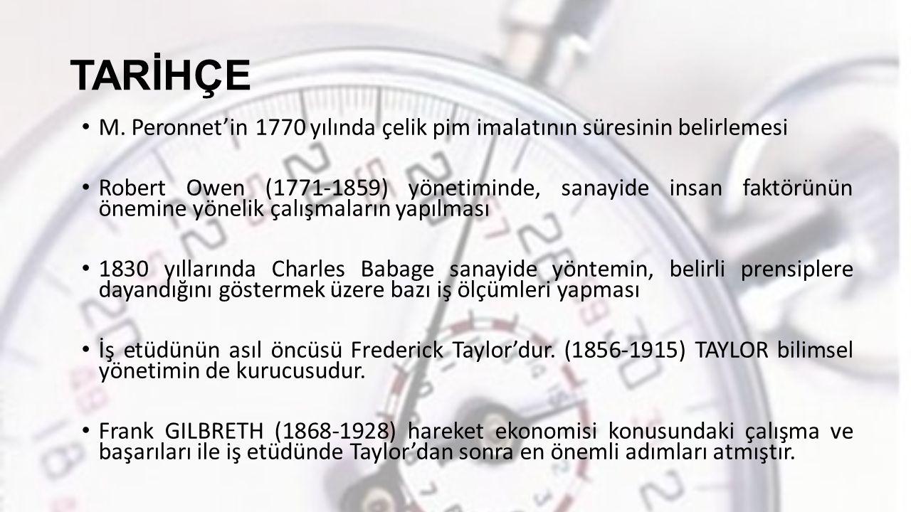 TARİHÇE M.
