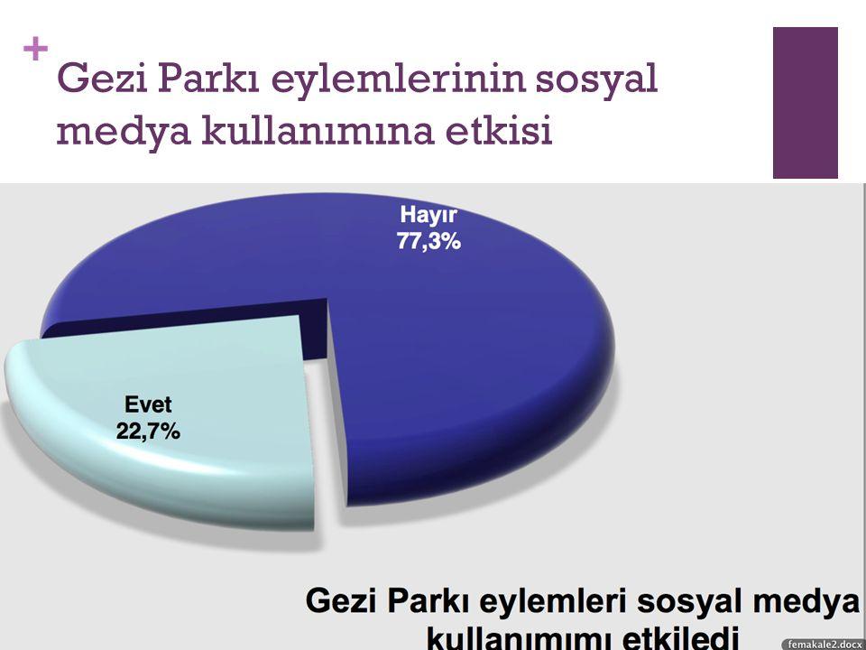 + Gezi Parkı eylemlerinin sosyal medya kullanımına etkisi