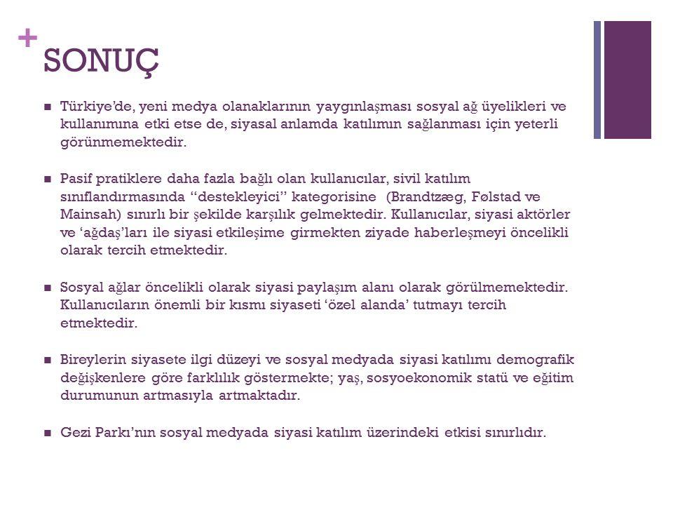 + SONUÇ Türkiye'de, yeni medya olanaklarının yaygınla ş ması sosyal a ğ üyelikleri ve kullanımına etki etse de, siyasal anlamda katılımın sa ğ lanması için yeterli görünmemektedir.