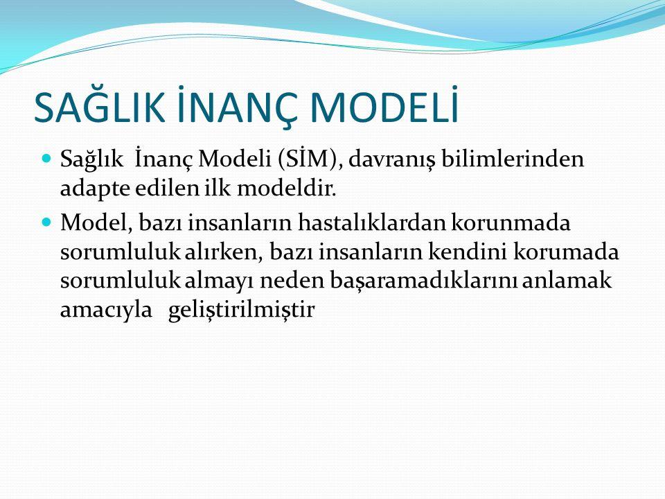 SAĞLIK İNANÇ MODELİ Sağlık İnanç Modeli (SİM), davranış bilimlerinden adapte edilen ilk modeldir. Model, bazı insanların hastalıklardan korunmada soru