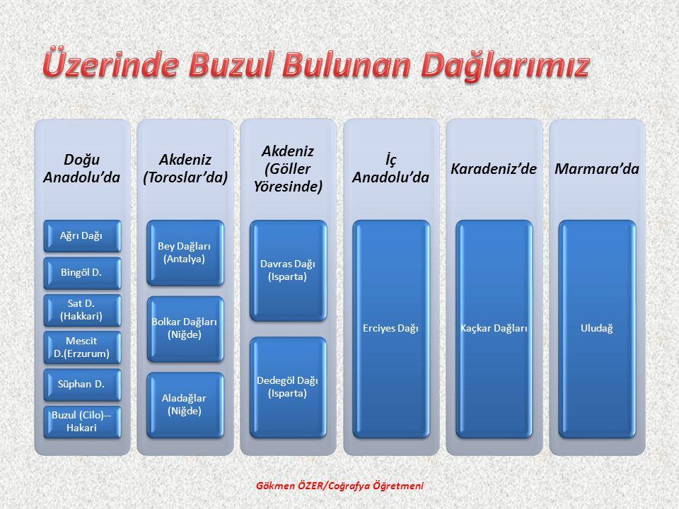 Gökmen ÖZER/Coğrafya Öğretmeni Doğu Anadolu'da Ağrı DağıBingöl D.