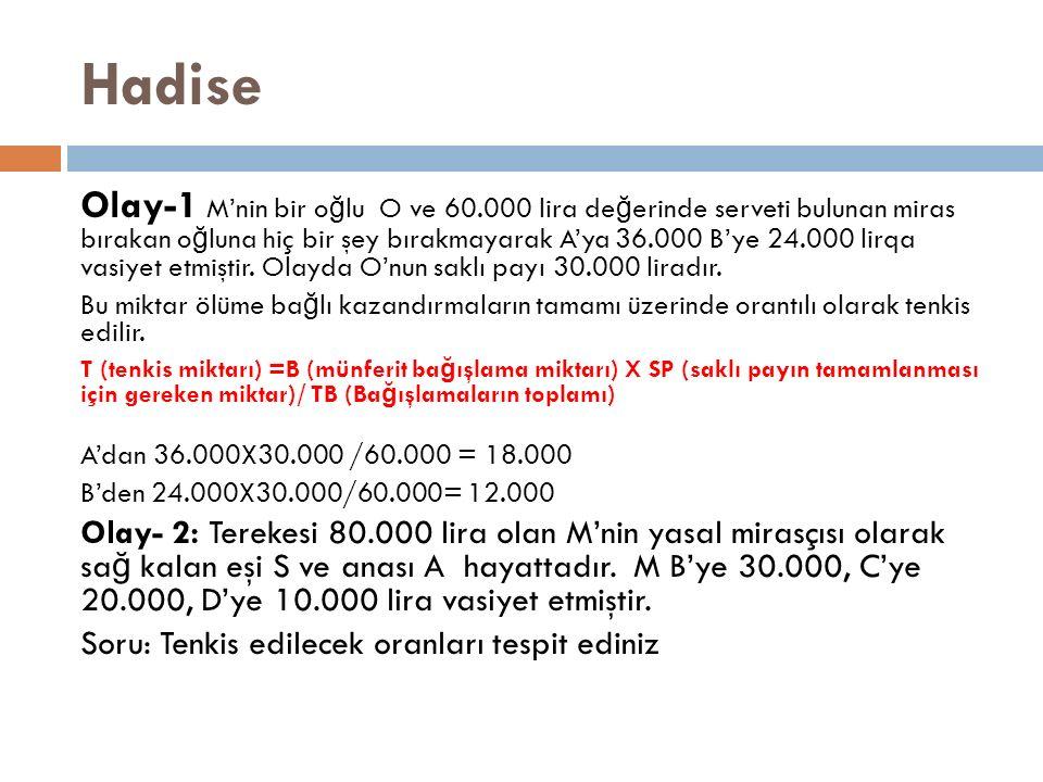 Hadise Olay-1 M'nin bir o ğ lu O ve 60.000 lira de ğ erinde serveti bulunan miras bırakan o ğ luna hiç bir şey bırakmayarak A'ya 36.000 B'ye 24.000 li