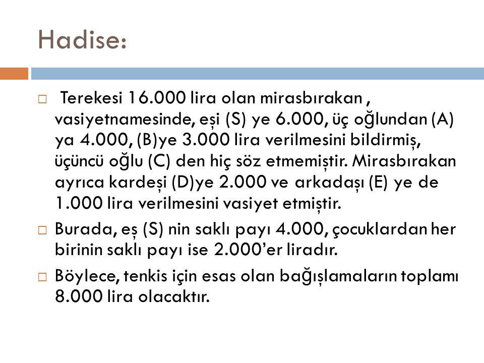 Hadise:  Terekesi 16.000 lira olan mirasbırakan, vasiyetnamesinde, eşi (S) ye 6.000, üç o ğ lundan (A) ya 4.000, (B)ye 3.000 lira verilmesini bildirm