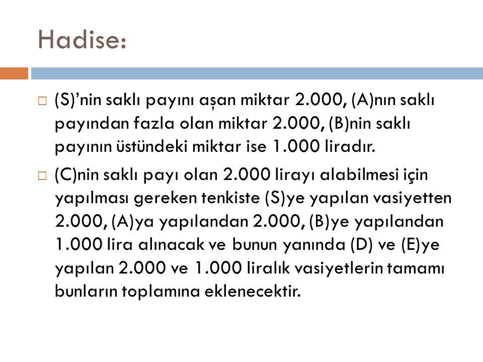 Hadise:  (S)'nin saklı payını aşan miktar 2.000, (A)nın saklı payından fazla olan miktar 2.000, (B)nin saklı payının üstündeki miktar ise 1.000 lirad