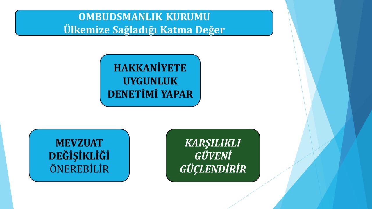 Başvuru Türkçe dilekçe ile yapılır.Tabiiyet ve mütekabiliyet şartı aranmaz.
