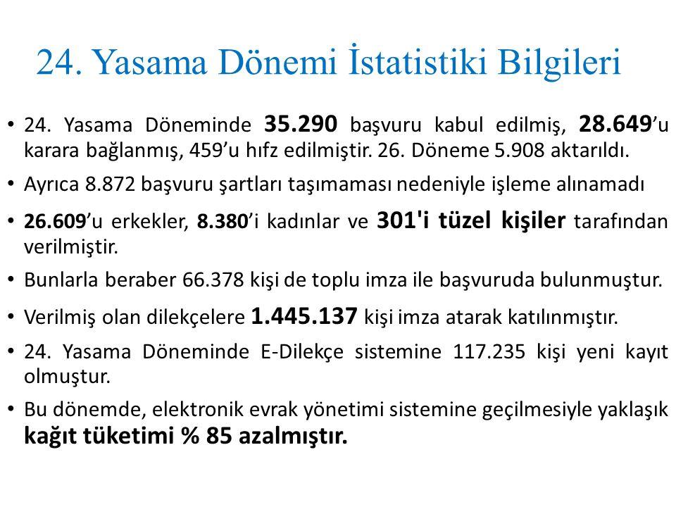 24.Yasama Dönemi İstatistiki Bilgileri 24.