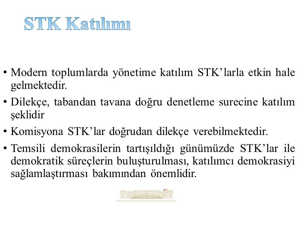 Modern toplumlarda yönetime katılım STK'larla etkin hale gelmektedir.