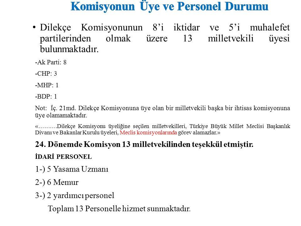 Dilekçe Komisyonunun 8'i iktidar ve 5'i muhalefet partilerinden olmak üzere 13 milletvekili üyesi bulunmaktadır.