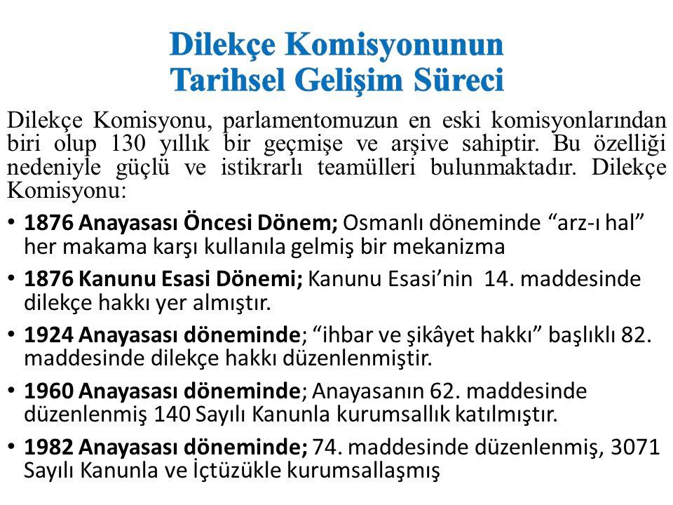 Mevzuat 1982 Anayasası Başvuru Hakkı, İnceleme ve Karar Verme Görevi MADDE 74-Vatandaşlar ve karşılıklılık esası gözetilmek kaydıyla Türkiye'de ikamet eden yabancılar kendileriyle veya kamu ile ilgili dilek ve şikâyetleri hakkında, yetkili makamlara ve Türkiye Büyük Millet Meclisine yazı ile başvurma hakkına sahiptir.