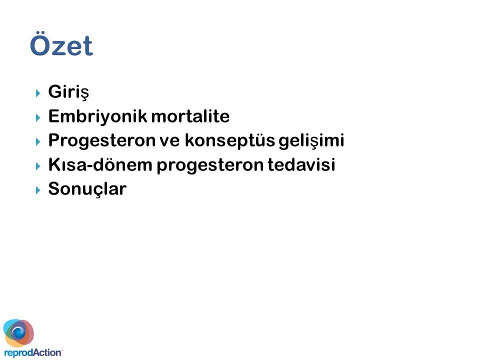  Giri ş  Embriyonik mortalite  Progesteron ve konseptüs geli ş imi  Kısa-dönem progesteron tedavisi  Sonuçlar