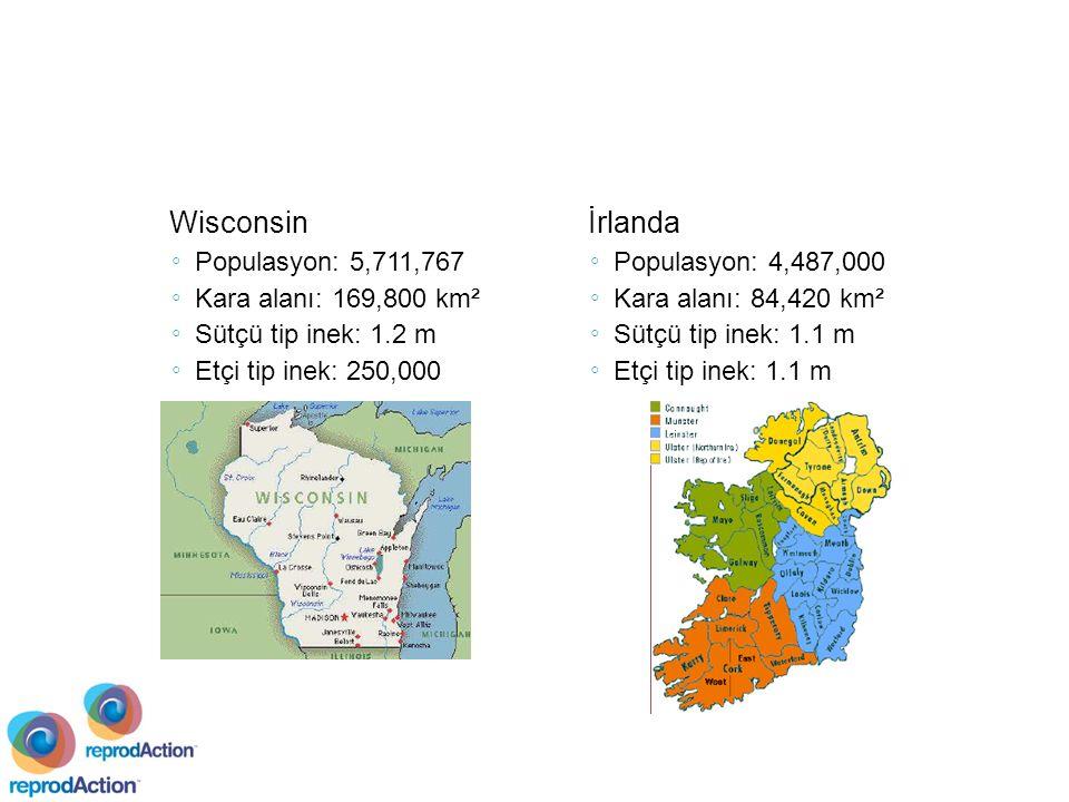 Wisconsinİrlanda ◦ Populasyon: 5,711,767 ◦ Populasyon: 4,487,000 ◦ Kara alanı: 169,800 km² ◦ Kara alanı: 84,420 km² ◦ Sütçü tip inek: 1.2 m ◦ Sütçü tip inek: 1.1 m ◦ Etçi tip inek: 250,000 ◦ Etçi tip inek: 1.1 m