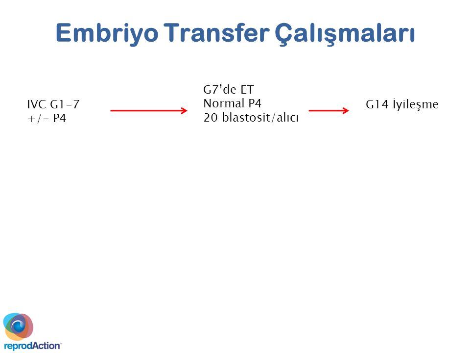IVC G1-7 +/- P4 G7'de ET Normal P4 20 blastosit/alıcı G14 İyileşme Embriyo Transfer Çalı ş maları