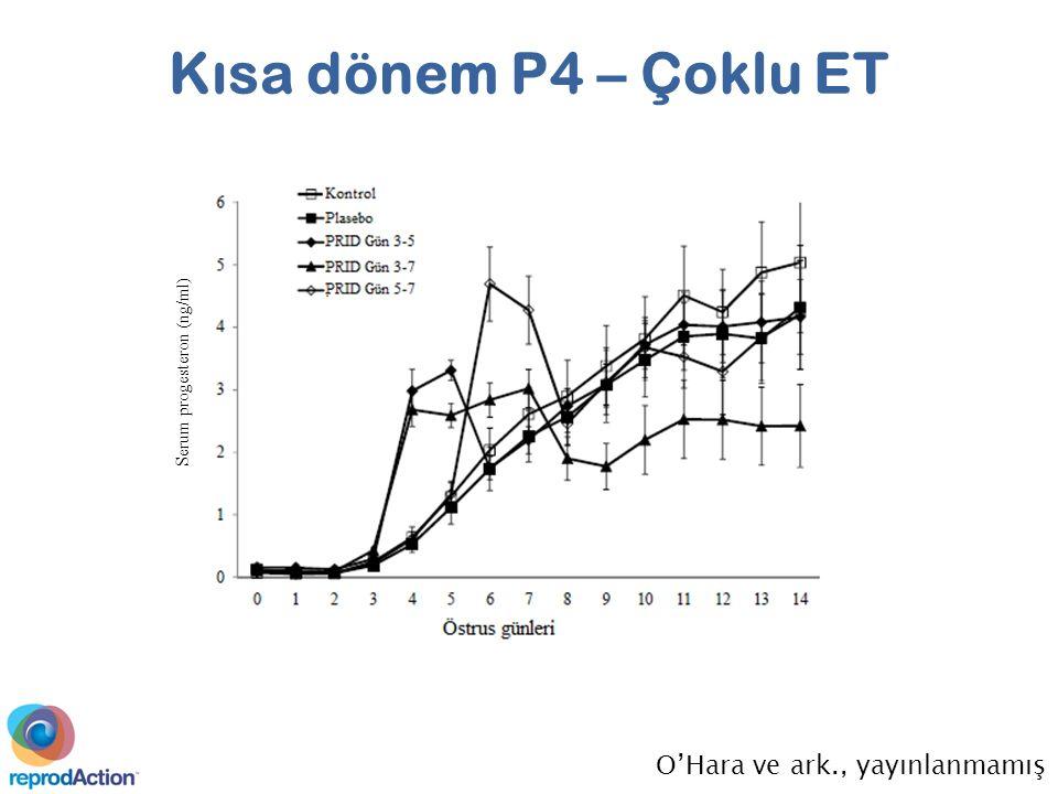 Kısa dönem P4 – Çoklu ET Serum progesteron (ng/ml) O'Hara ve ark., yayınlanmamış