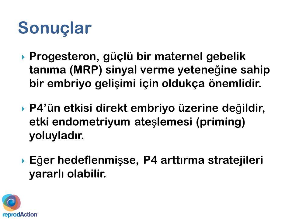  Progesteron, güçlü bir maternel gebelik tanıma (MRP) sinyal verme yetene ğ ine sahip bir embriyo geli ş imi için oldukça önemlidir.