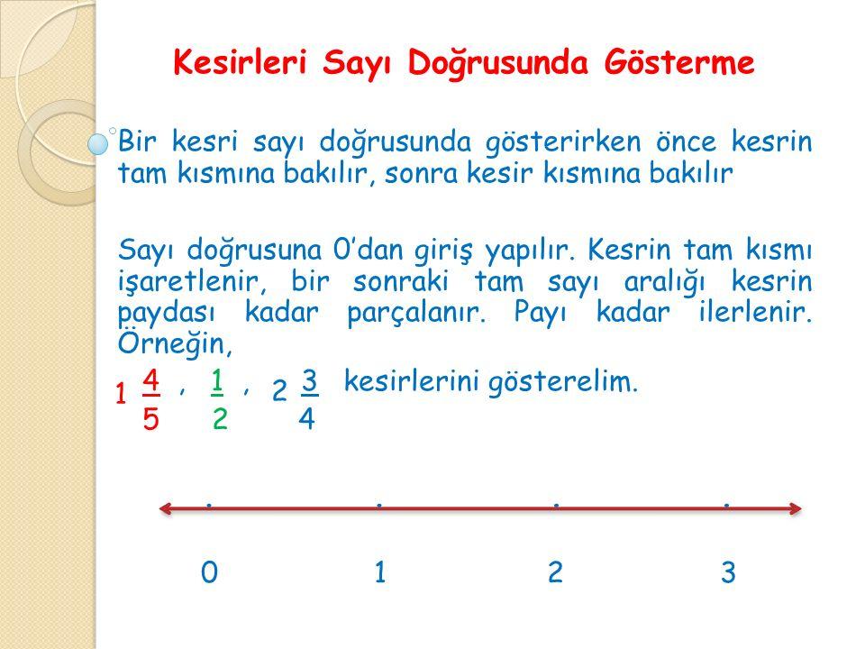 Kesirleri Sayı Doğrusunda Gösterme Bir kesri sayı doğrusunda gösterirken önce kesrin tam kısmına bakılır, sonra kesir kısmına bakılır Sayı doğrusuna 0