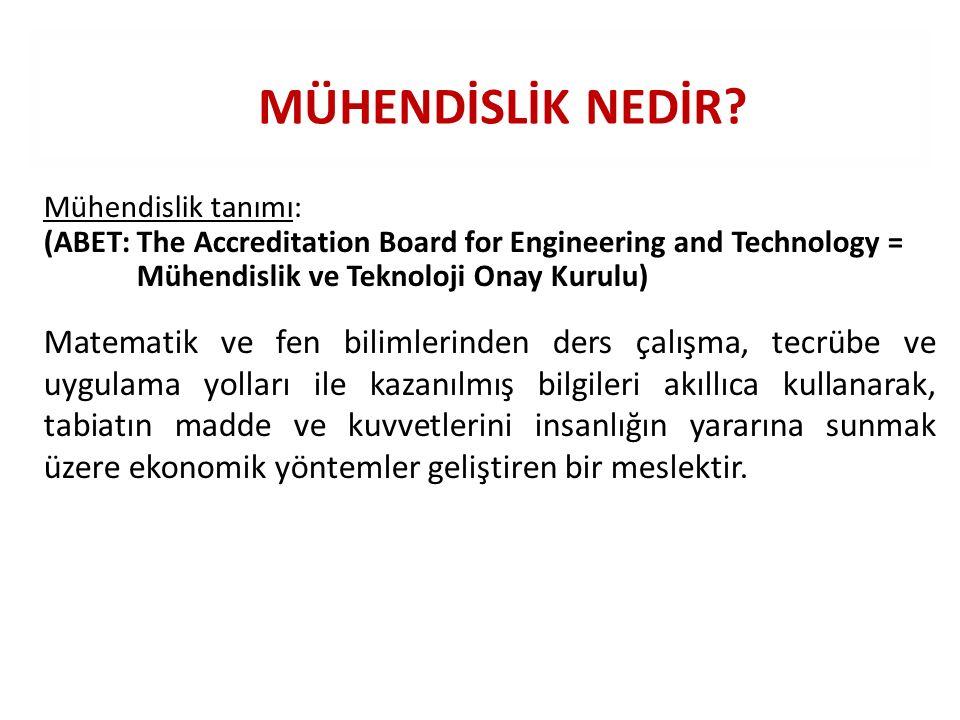 MÜHENDİSLİK NEDİR? Mühendislik tanımı: (ABET: The Accreditation Board for Engineering and Technology = Mühendislik ve Teknoloji Onay Kurulu) Matematik