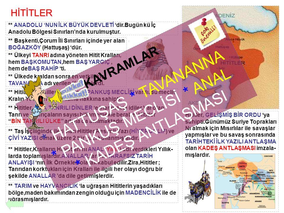 HİTİTLER ** ANADOLU 'NUN İLK BÜYÜK DEVLETİ 'dir.Bugün kü İç Anadolu Bölgesi Sınırları'nda kurulmuştur. ** Başkenti,Çorum İli Sınırları içinde yer alan
