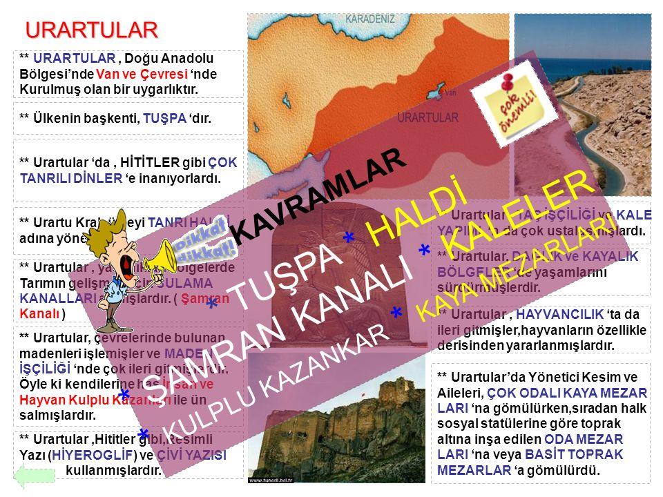 URARTULAR ** URARTULAR, Doğu Anadolu Bölgesi'nde Van ve Çevresi 'nde Kurulmuş olan bir uygarlıktır. ** Ülkenin başkenti, TUŞPA 'dır. ** Urartular 'da,