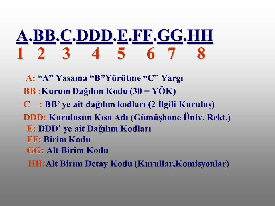 A.BB.C.DDD.E.FF.GG.HH 1 2 3 4 5 6 7 8 A: A: A Yasama B Yürütme C Yargı : BB :Kurum Dağılım Kodu (30 = YÖK) C : C : BB' ye ait dağılım kodları (2 İlgili Kuruluş) DDD: E: FF: GG: DDD: Kuruluşun Kısa Adı (Gümüşhane Üniv.
