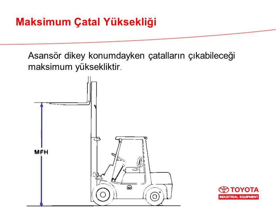 Maksimum Çatal Yüksekliği Asansör dikey konumdayken çatalların çıkabileceği maksimum yüksekliktir.