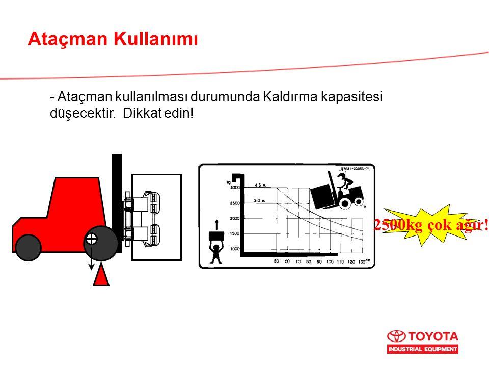 Ataçman Kullanımı - Ataçman kullanılması durumunda Kaldırma kapasitesi düşecektir. Dikkat edin! 2500kg çok ağır!