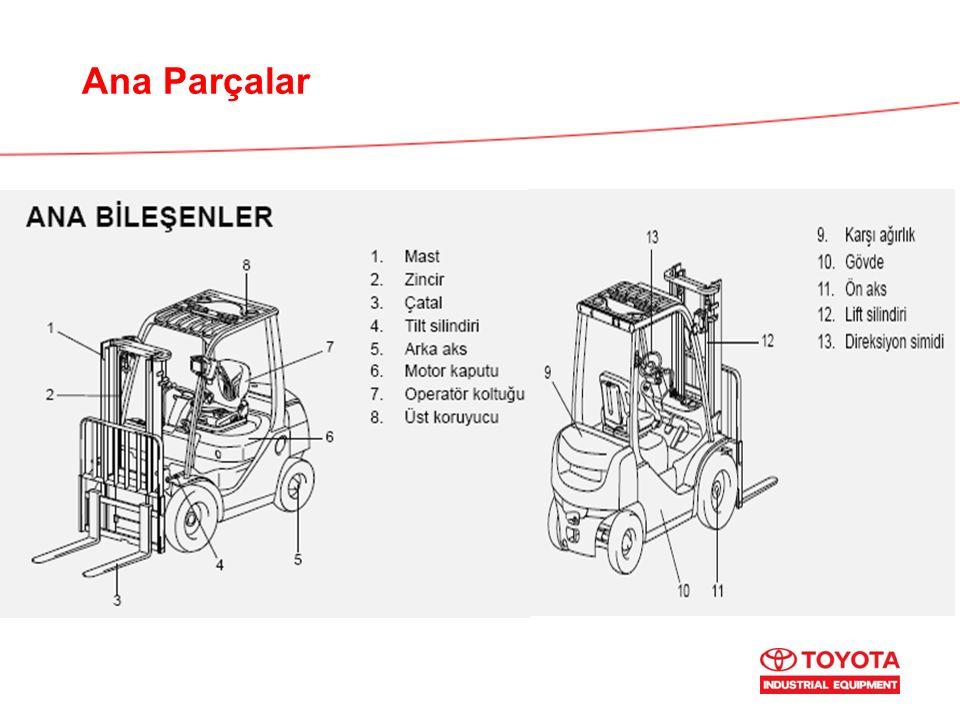 Yükün yüklenmesi, boşaltılması ve taşınması Römork yada kamyondan yükleme sırasında önlemler: -Bir kontrol görevlisi tayin edin.