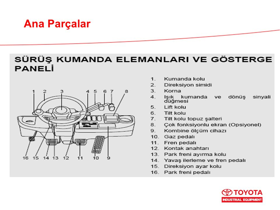 Denge (Stability) ve Denge Prensibi Yük, Forklift Dengesi ve Denge Üçgeni Yanal Denge Dikey Denge Yük Kapasitesi