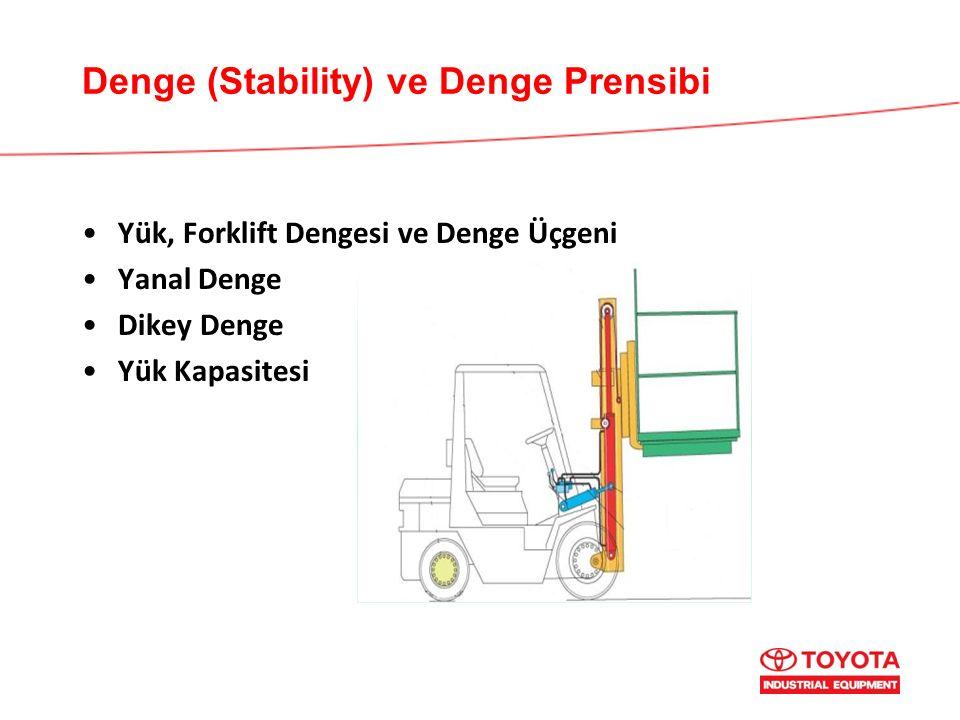 Forklift kaldırılırken aşağıdaki önlemleri alın -Forklifti üzerindeki uyarı levhasında gösterilen noktalardan kaldırın.