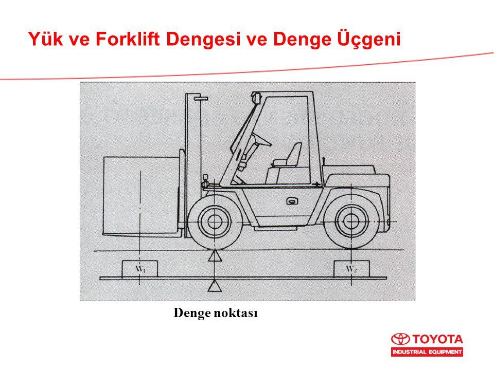 Yük ve Forklift Dengesi ve Denge Üçgeni Denge noktası