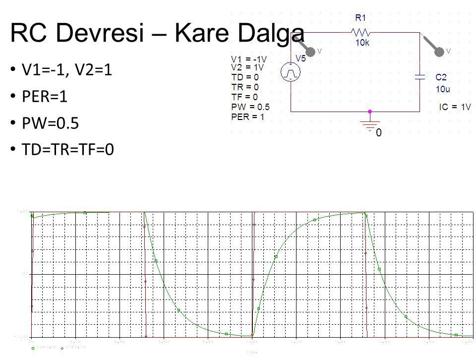 RC Devresi – Kare Dalga V1=-1, V2=1 PER=1 PW=0.5 TD=TR=TF=0