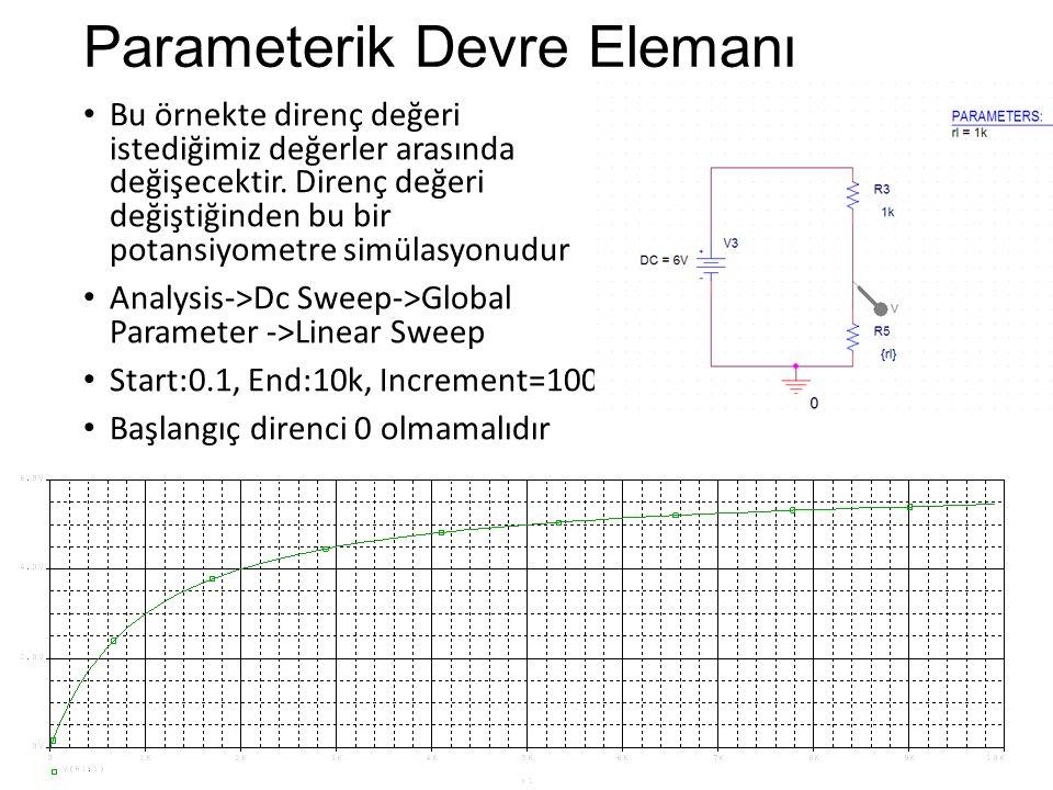 Parameterik Devre Elemanı Bu örnekte direnç değeri istediğimiz değerler arasında değişecektir.