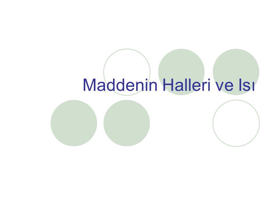 Maddenin Halleri ve Isı