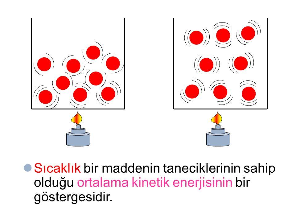 Sıcaklık bir maddenin taneciklerinin sahip olduğu ortalama kinetik enerjisinin bir göstergesidir.