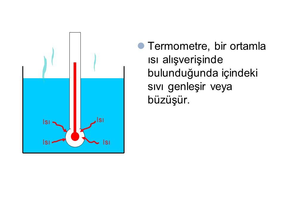 Termometre, bir ortamla ısı alışverişinde bulunduğunda içindeki sıvı genleşir veya büzüşür. Isı