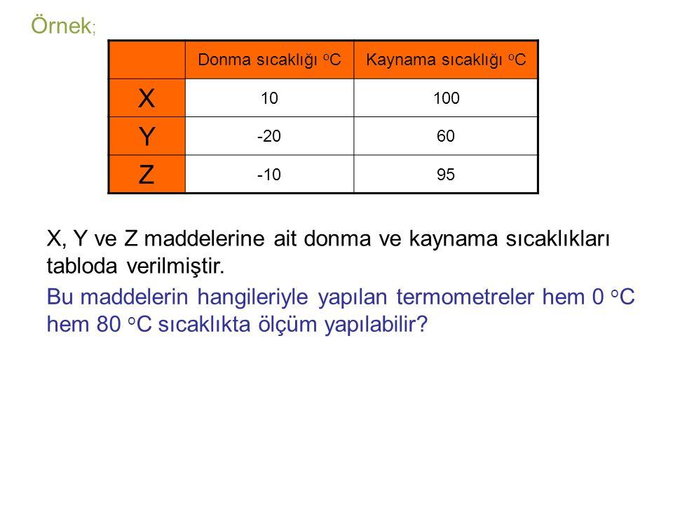 X, Y ve Z maddelerine ait donma ve kaynama sıcaklıkları tabloda verilmiştir. Bu maddelerin hangileriyle yapılan termometreler hem 0 o C hem 80 o C sıc