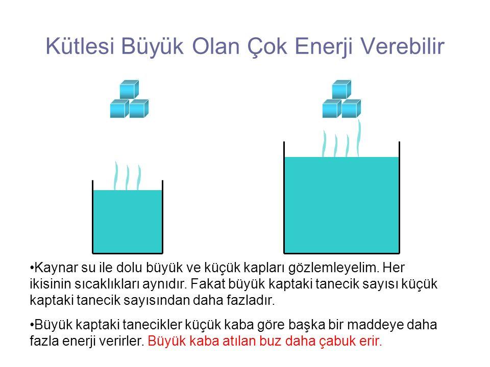 Kütlesi Büyük Olan Çok Enerji Verebilir Kaynar su ile dolu büyük ve küçük kapları gözlemleyelim. Her ikisinin sıcaklıkları aynıdır. Fakat büyük kaptak