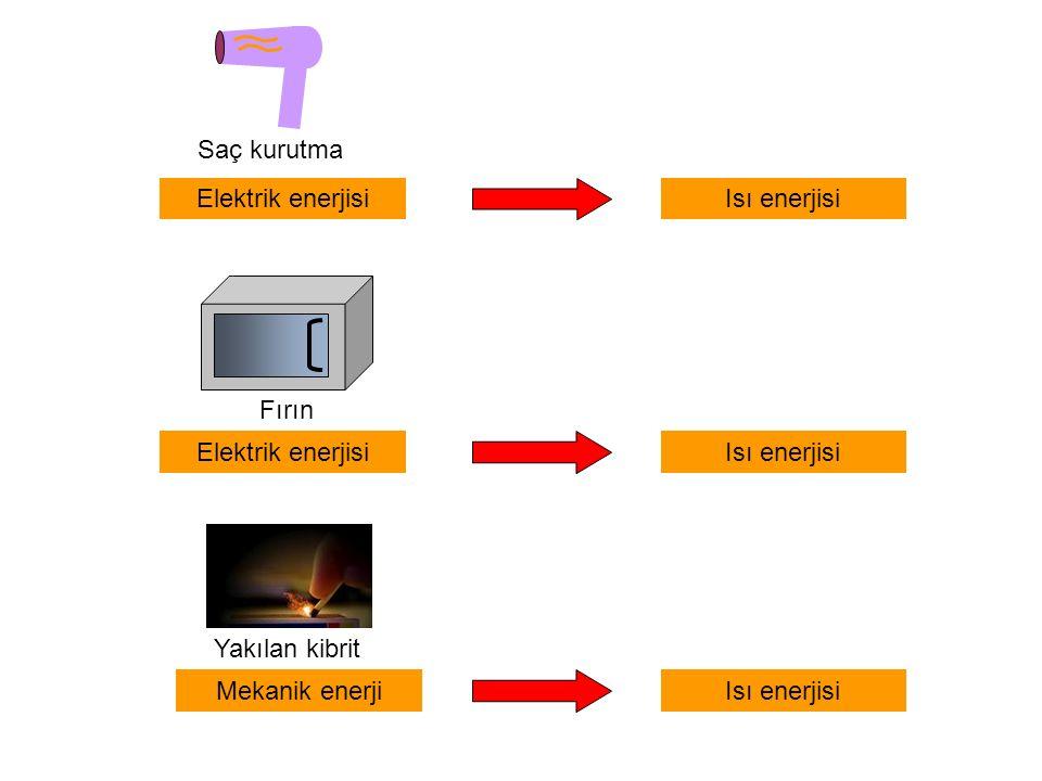 Elektrik enerjisiIsı enerjisi Elektrik enerjisiIsı enerjisi Mekanik enerji Saç kurutma Fırın Yakılan kibrit