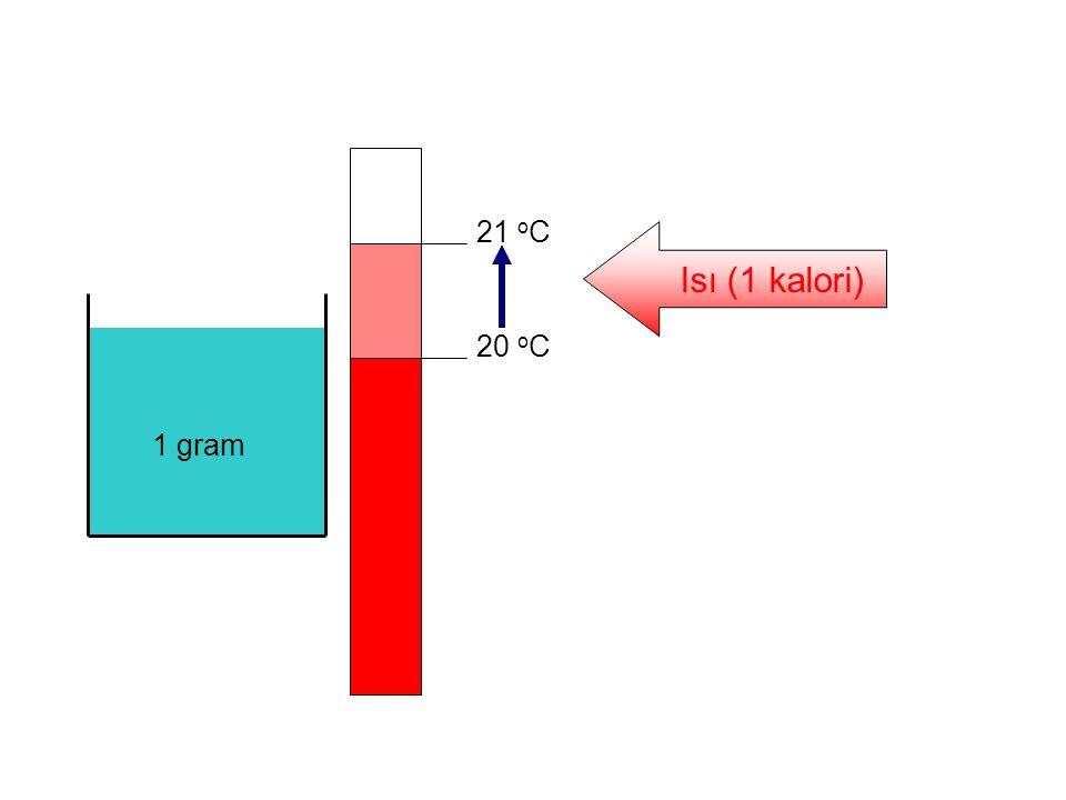 1 gram 20 o C 21 o C Isı (1 kalori)