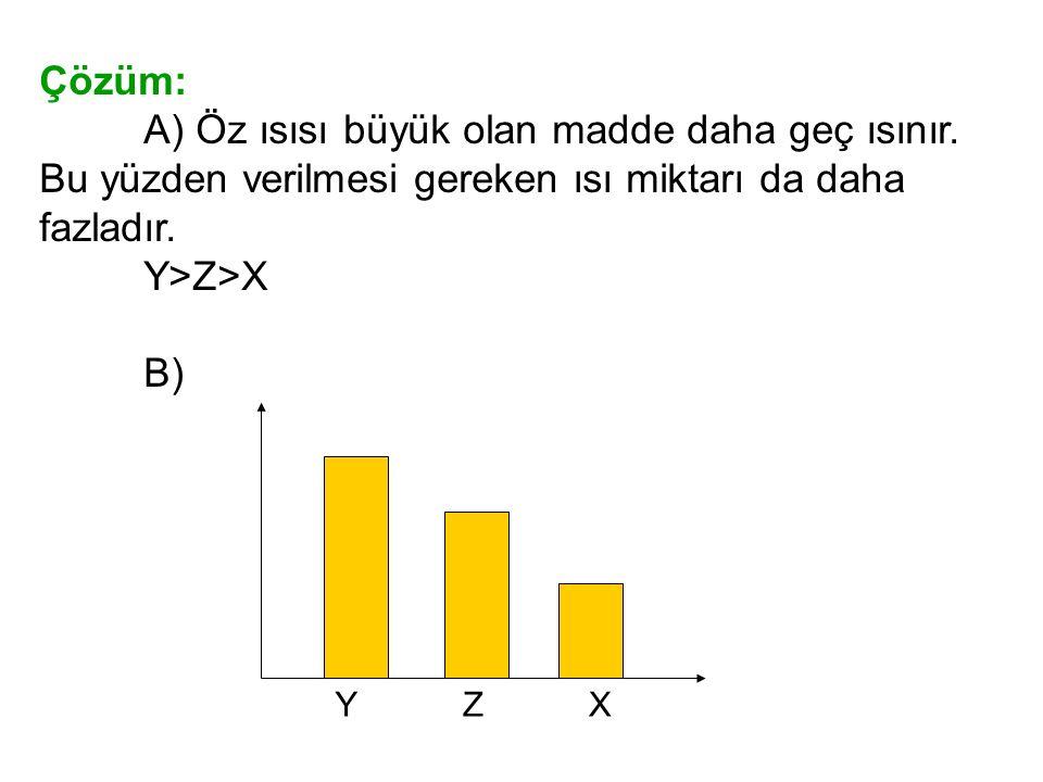Çözüm: A) Öz ısısı büyük olan madde daha geç ısınır. Bu yüzden verilmesi gereken ısı miktarı da daha fazladır. Y>Z>X B) ZXY