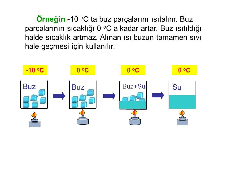 Örneğin -10 o C ta buz parçalarını ısıtalım. Buz parçalarının sıcaklığı 0 o C a kadar artar. Buz ısıtıldığı halde sıcaklık artmaz. Alınan ısı buzun ta